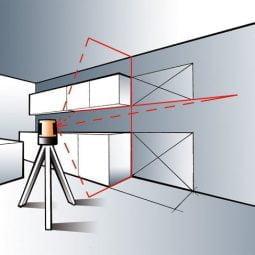 Nivele cu linii laser
